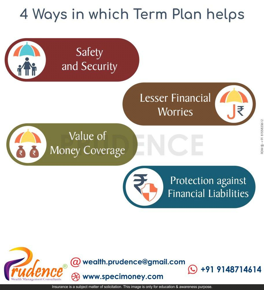 For More Details About Our Services Please Call Us On 919742912354 Financialplanners Wealthcreators