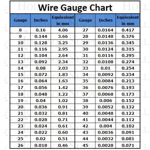 Httpsgooglesearchqstandard wire gauge to mm chart httpsgooglesearchqstandard wire crosswordjewelry ideas gaugeschartchainmaillejewelry keyboard keysfo Image collections