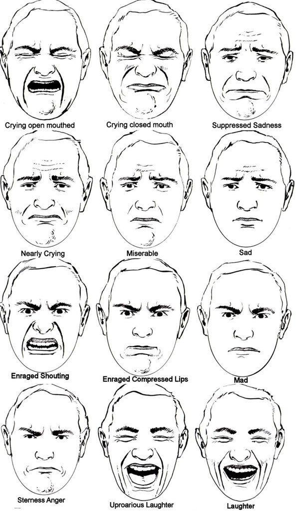 Drawing Lines With Emotion : 얼굴 표정 자료즈 학원자료 pinterest 및 인체