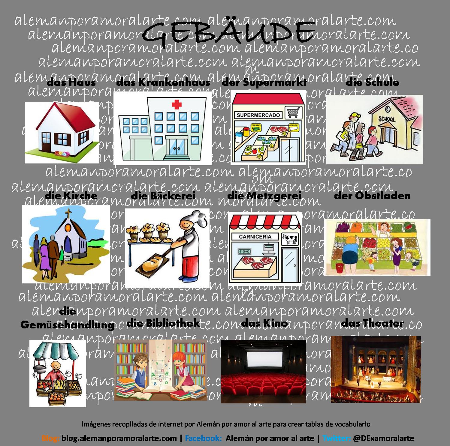 Vocabulario Sobre Algunos Lugares De Interes En La Ciudad