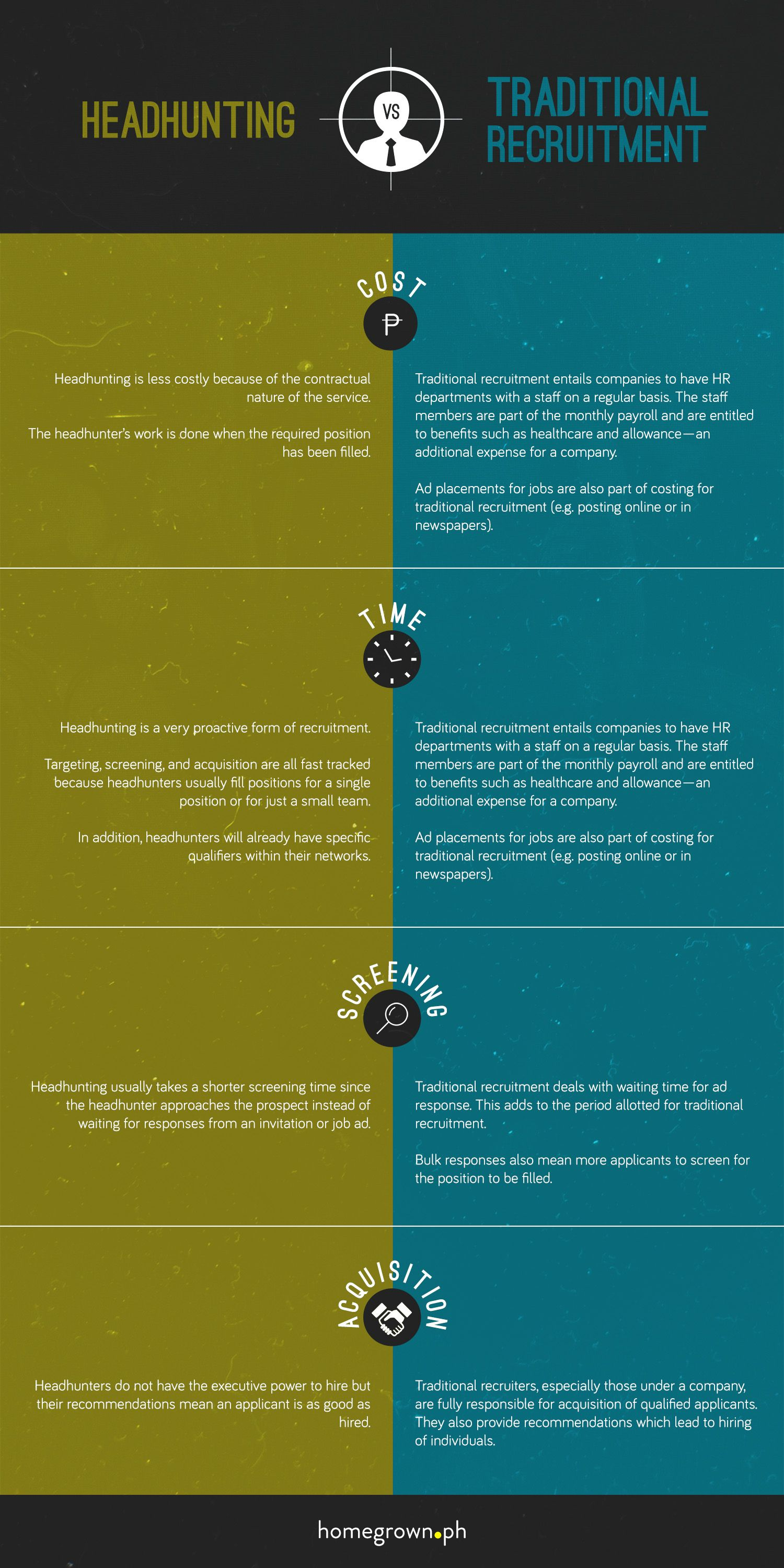 best images about recruitment infographics