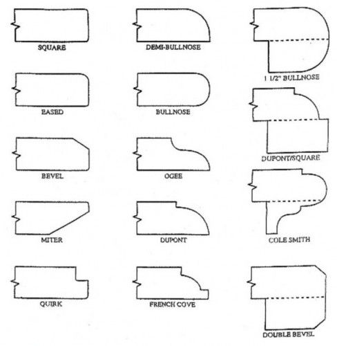 Design Tip How To Choose A Granite Edge Profile Kitchen