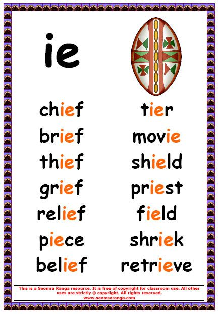 Phonics Poster - ie Words | Phonics words, English phonics ...