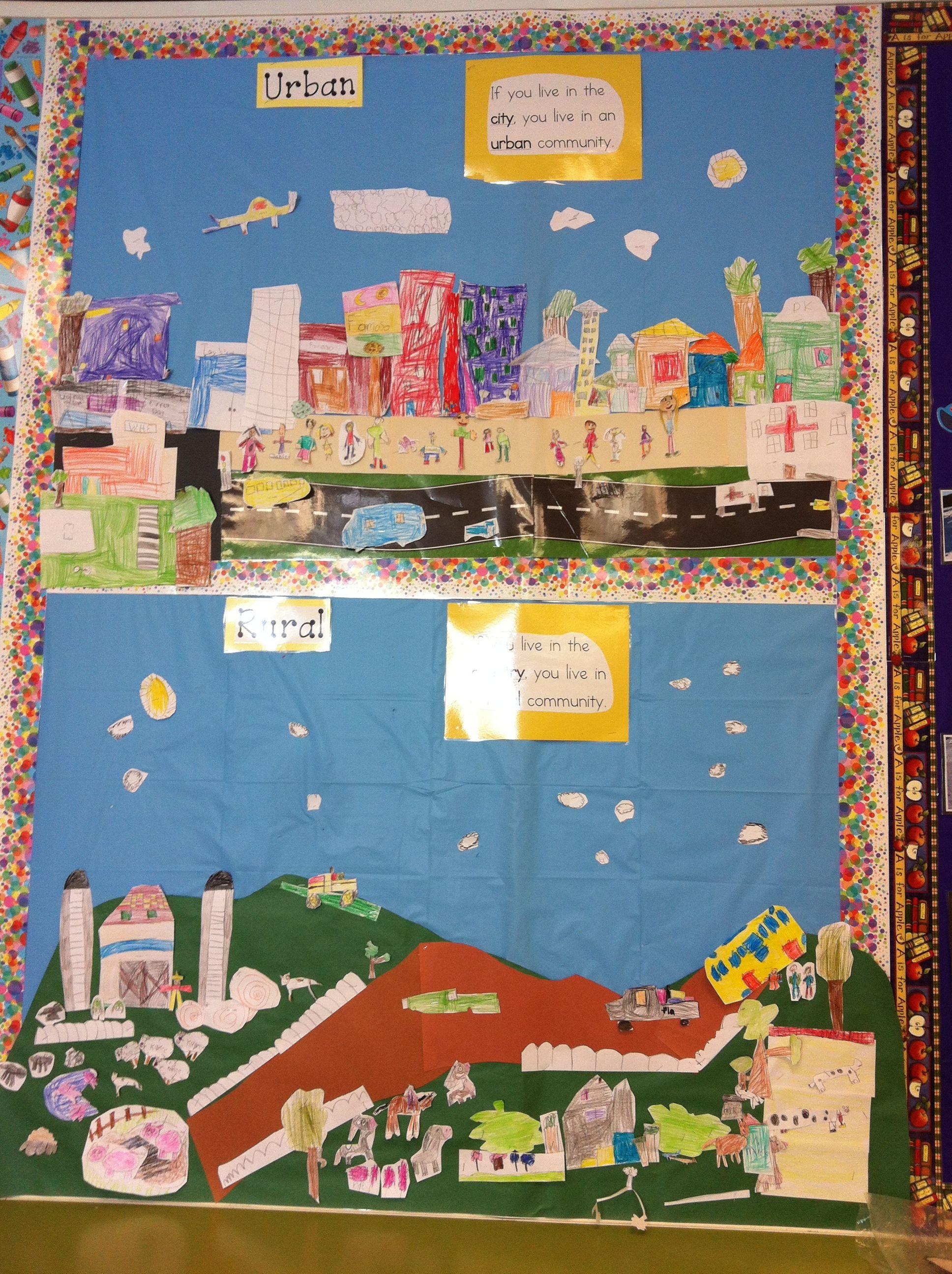 Urban Vs Rural Community Board Social Stu S