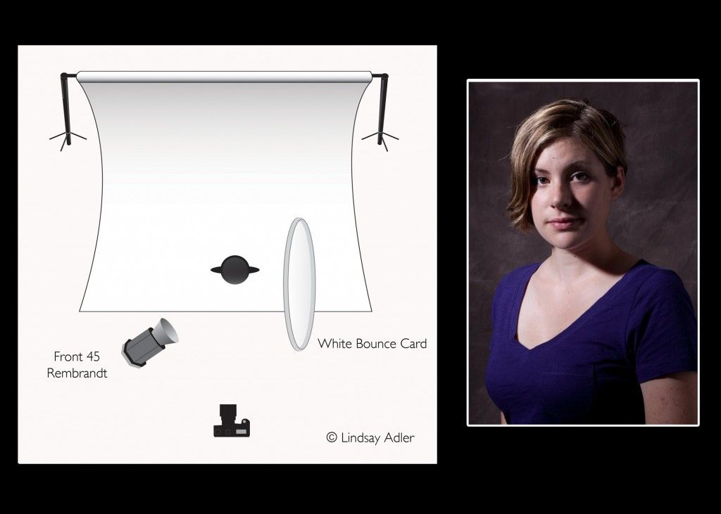 Learn studio lighting with Lindsay Adler from her  Introduction to Studio Lighting and Posing  class at the Photo Connection of Colchester CT.  sc 1 st  Pinterest & Intro to Lighting Diagrams: Rembrandt with Fill Lighting: By ... azcodes.com