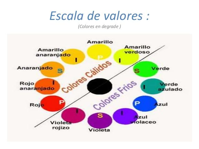 Escala de valores : (Colores en degrade ) | curiosa | Color theory ...
