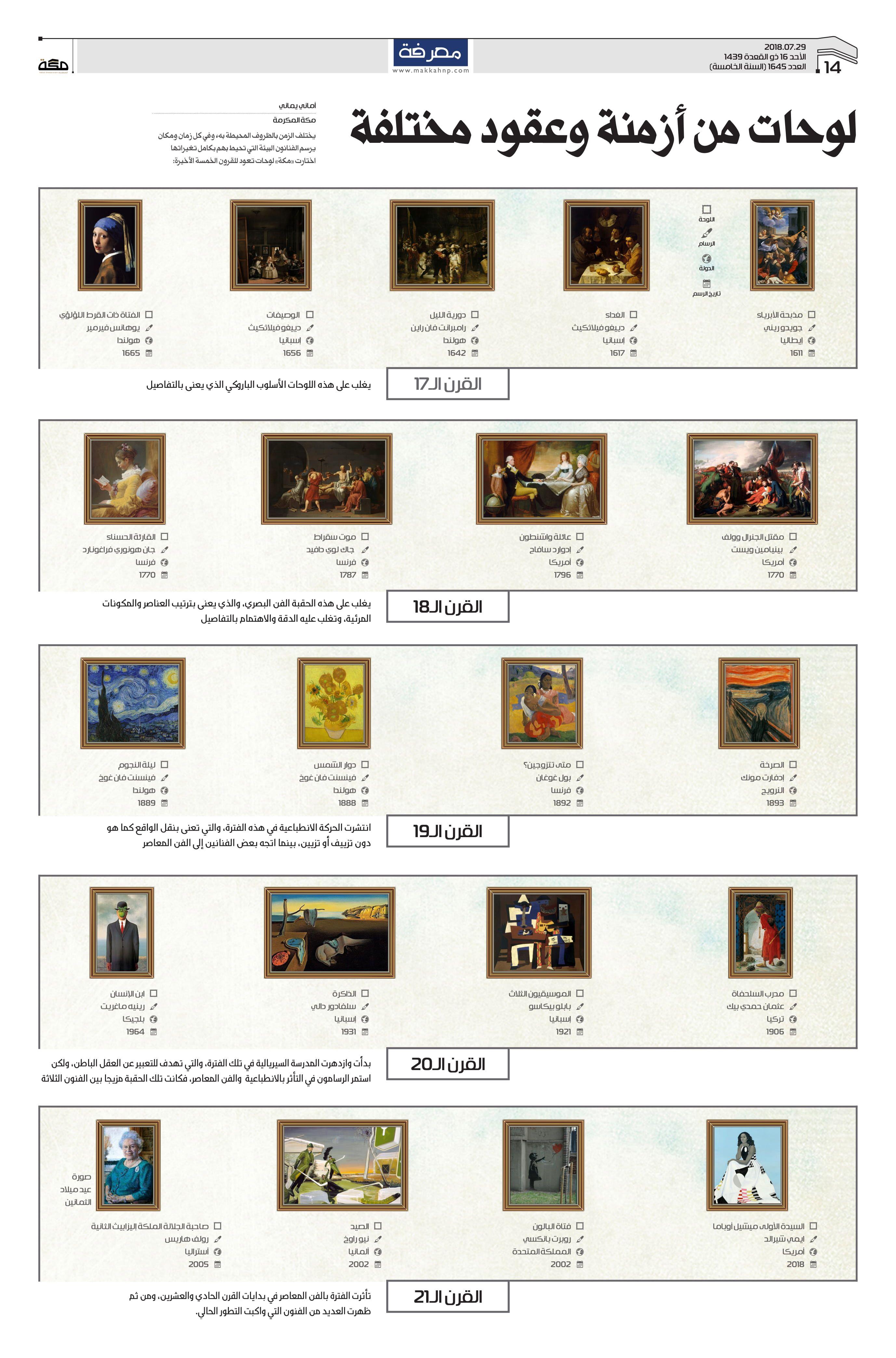 لوحات من أزمنة وعقود مختلفة صحيفة مكة انفوجرافيك معلومات Photo Wall Infographic Photo
