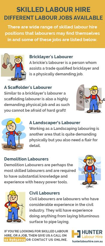 Skilled Labour Hire The Different Types Of Labour Jobs Skills Job Construction Jobs