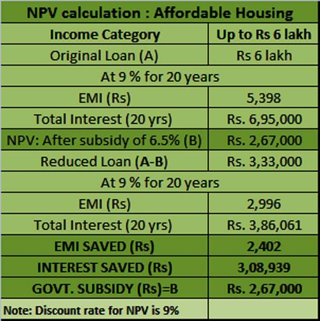 You can still get benefit under PMAY even if your parents own a home