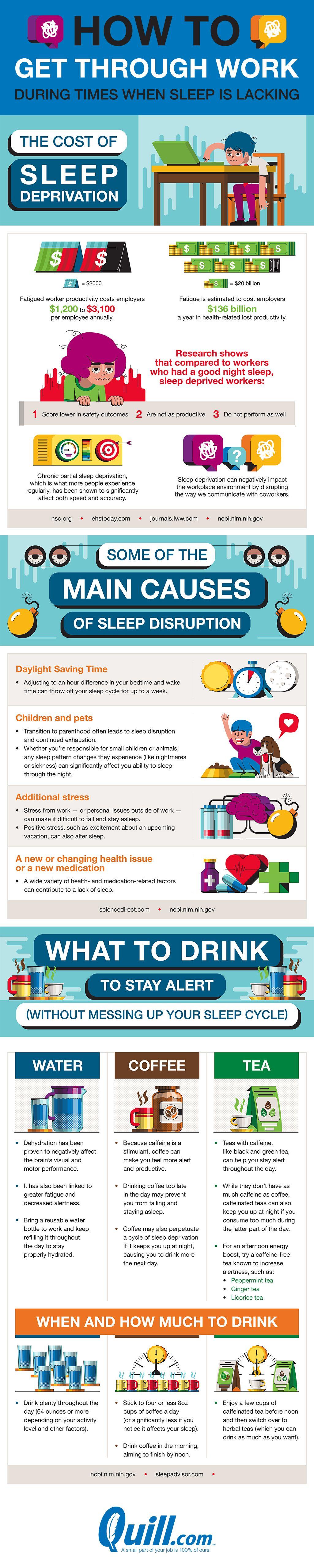 National sleep awareness week sheds light on sleep