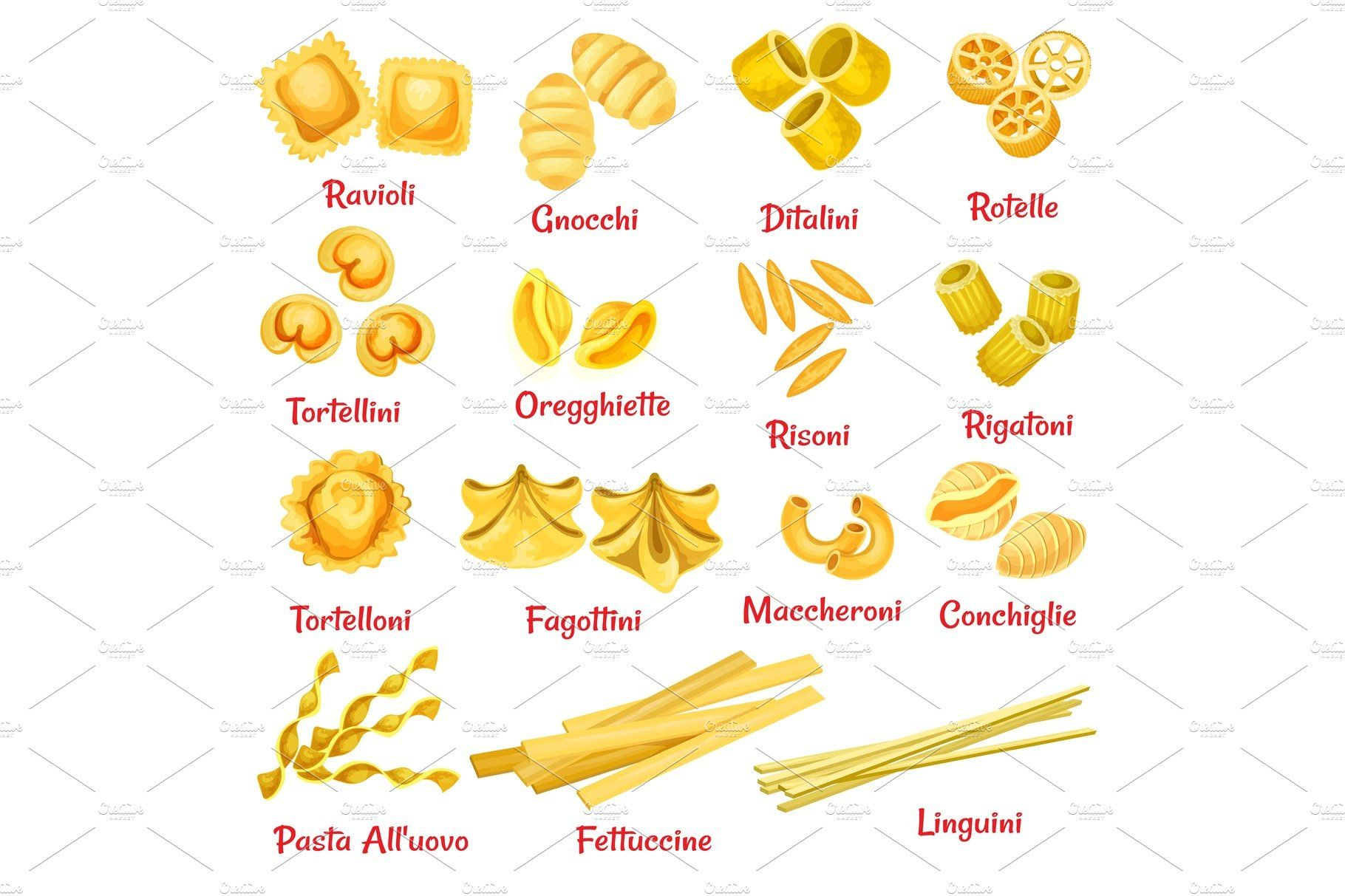 Pasta Type With Name Poster Of Italian Macaroni In 2020 Pasta Types Caesar Pasta Salads Spaghetti Pasta