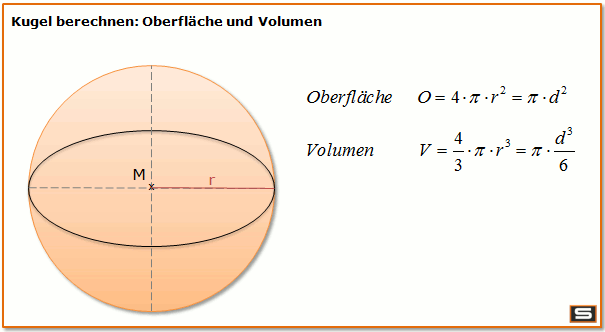 17 bästa bilder om berechnung der flächenmaße på pinterest | tyska