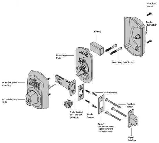 Schlage Keyless Plymouth Handleset Tech Illustrations