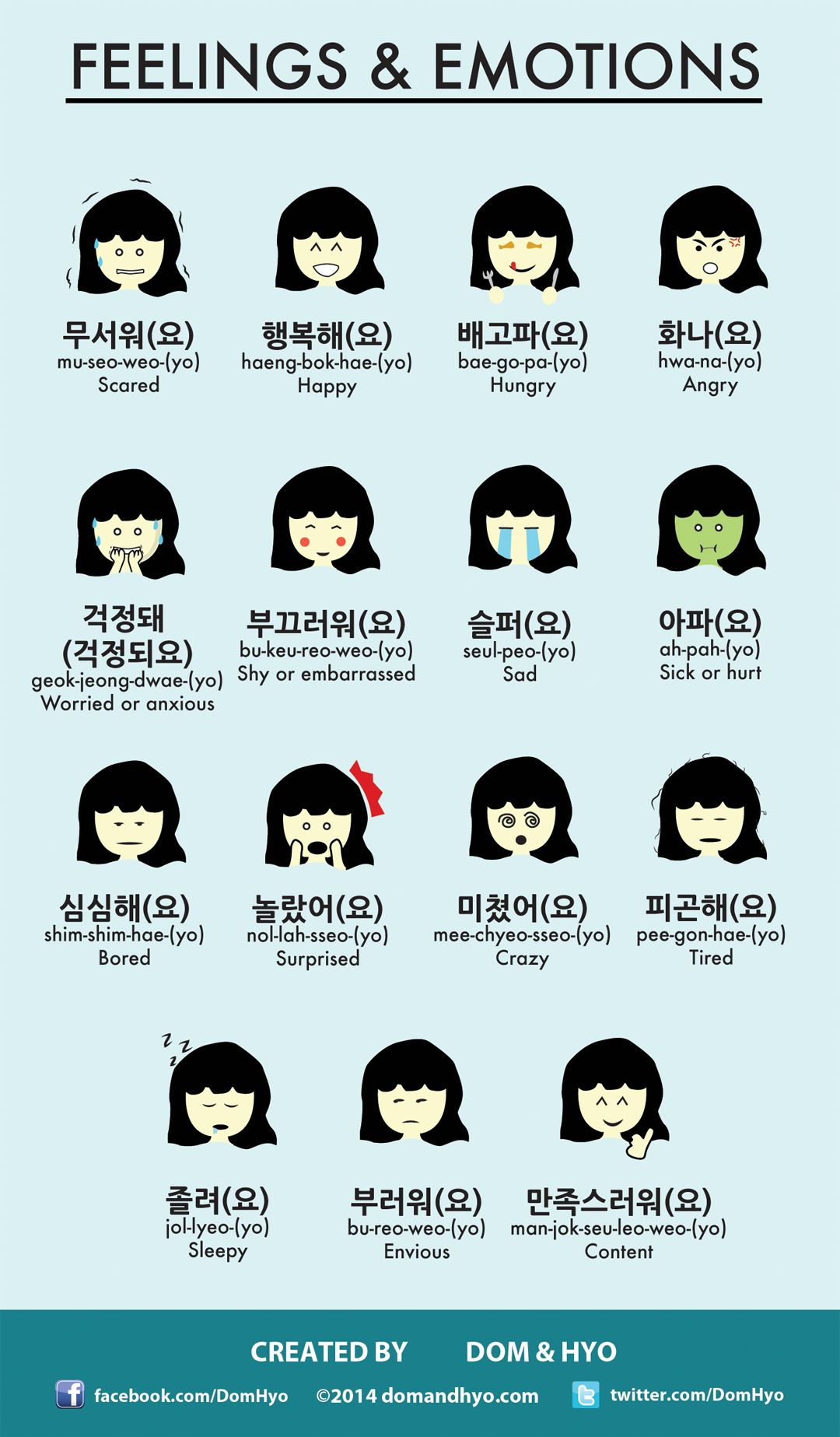 Infographic Feelings And Emotions In Korean