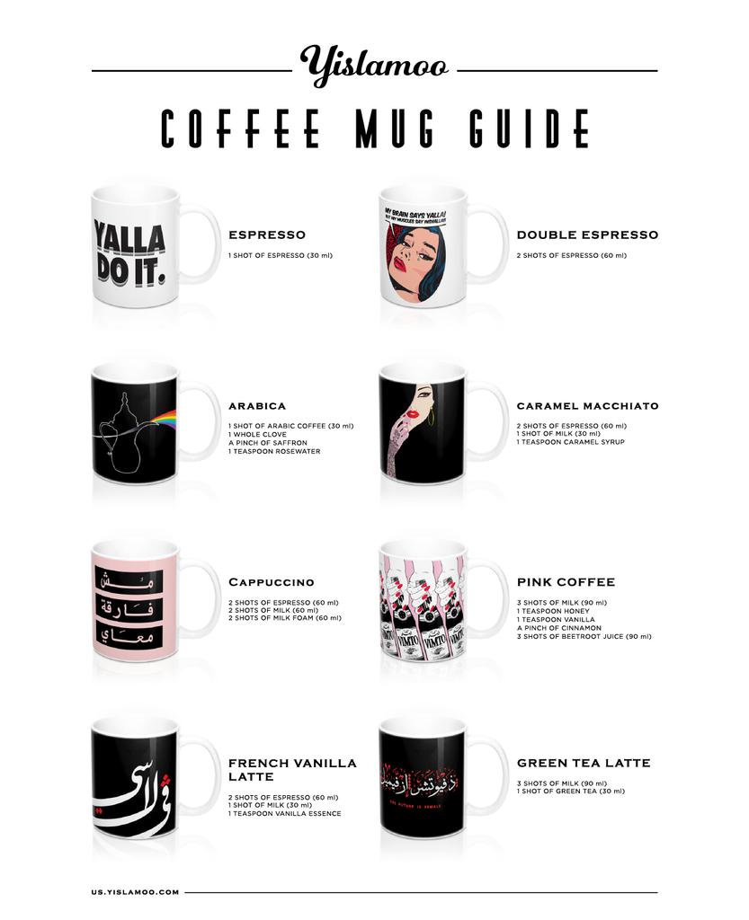 Coffee Mug Guide Coffee Infographic Blog Yislamoo