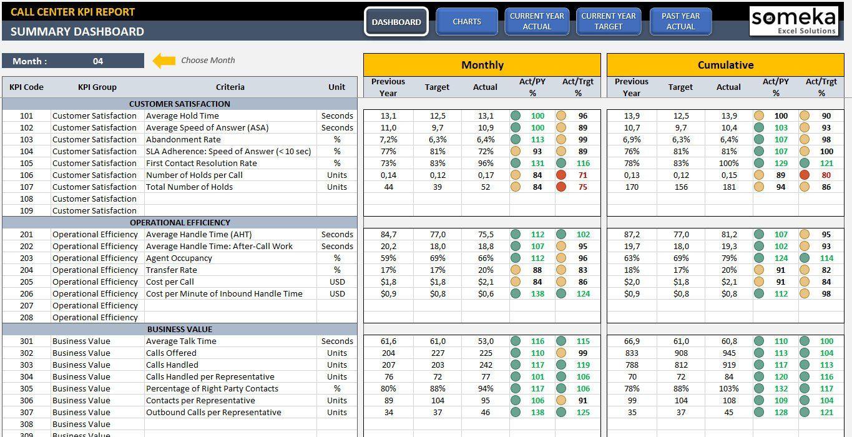 Call Center Kpi Dashboard Plantilla De Excel Listo Para Su Etsy