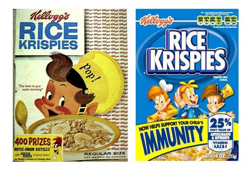 Then and Now: The Evolution of Cereal Mascots | Mascot ...