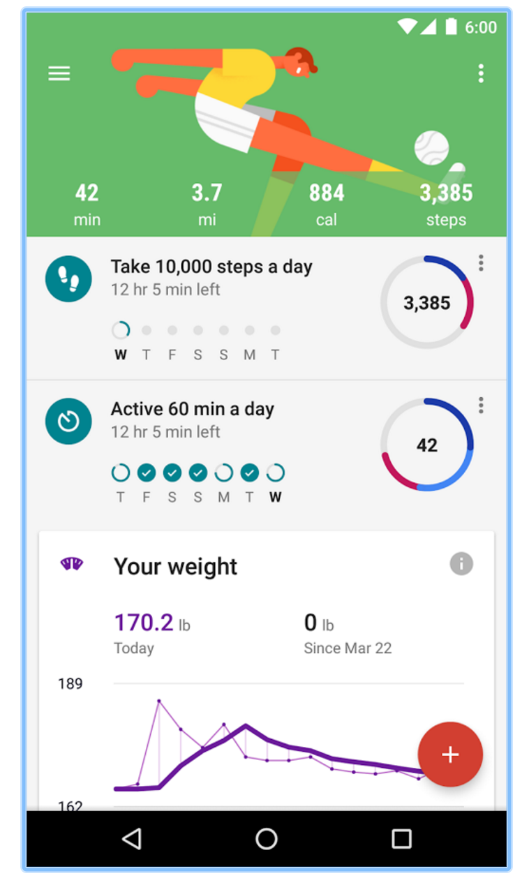 Pin by Edwin Rodriguez on Goal Tracking Google fit, How
