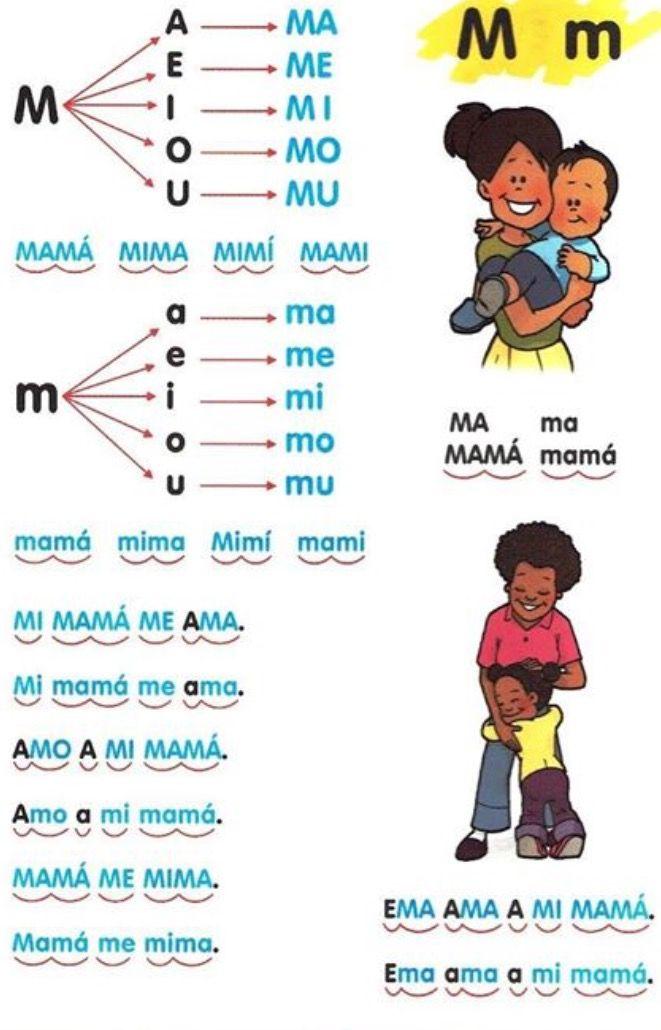 Pin von guimara auf Español   Pinterest   Kind