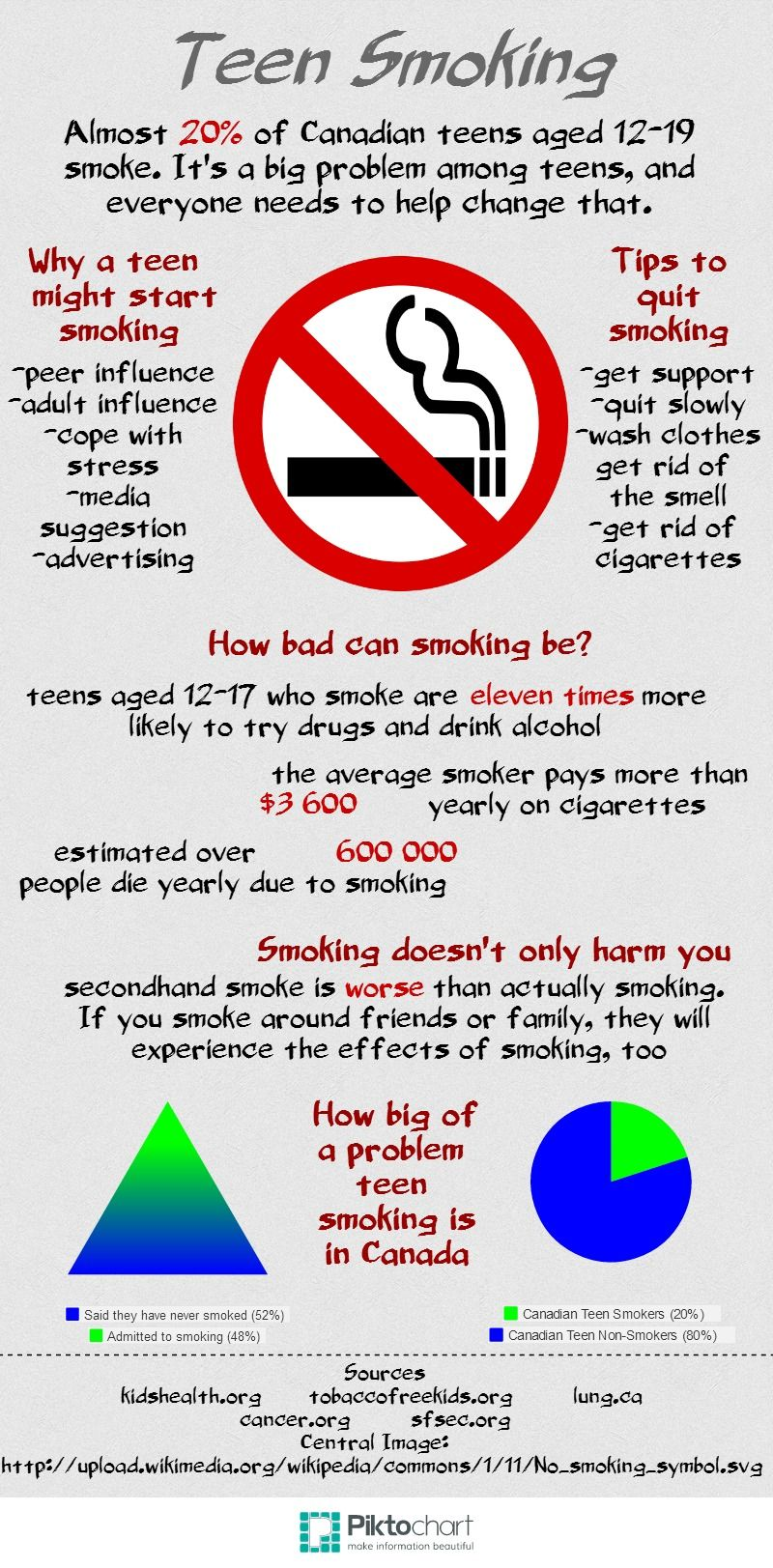 Really. And effects of tobacco on teens