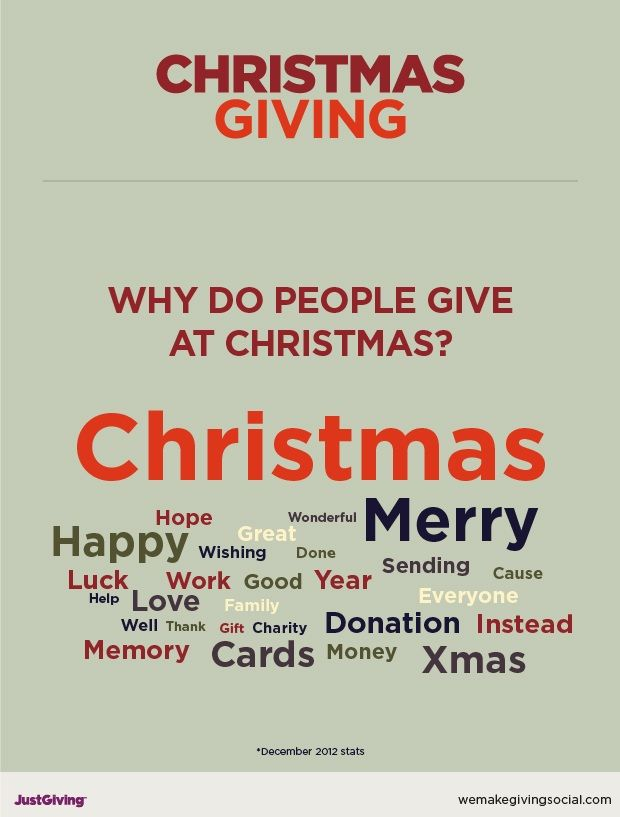 Why Do People Give At Christmas Fundraising Holiday Campaigns