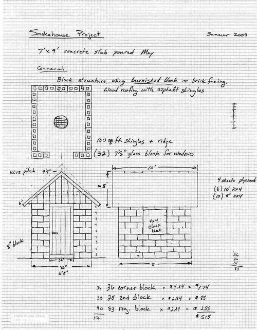 Smokehouse Plans 8 x 6 Smoker Smoke House Building Plan Build Your Own DIY
