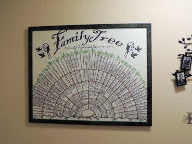 Fancy Family Tree Template For Large Families