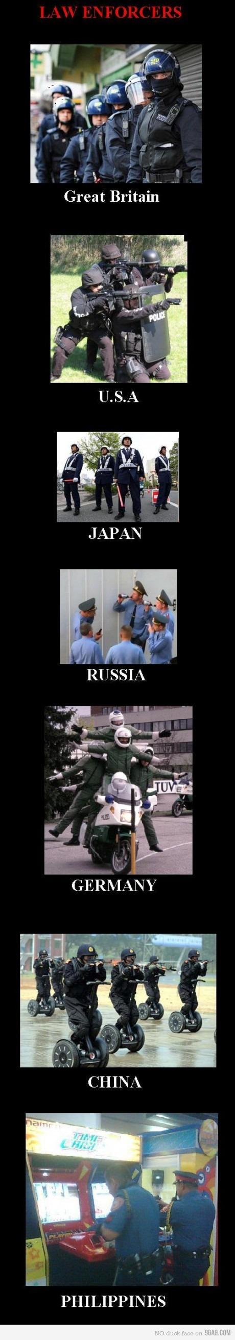 Police around the globe