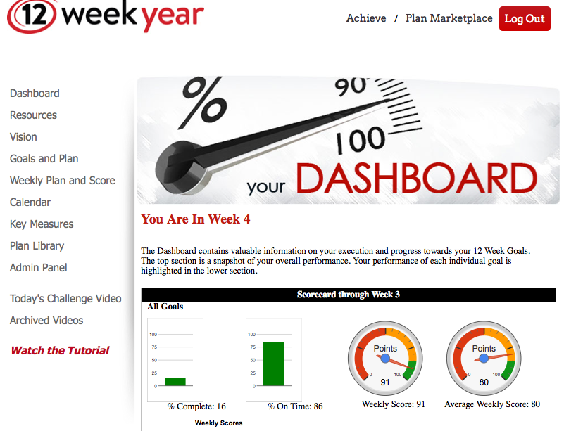 Have You Heard About The  Week Year Achieve Online System A