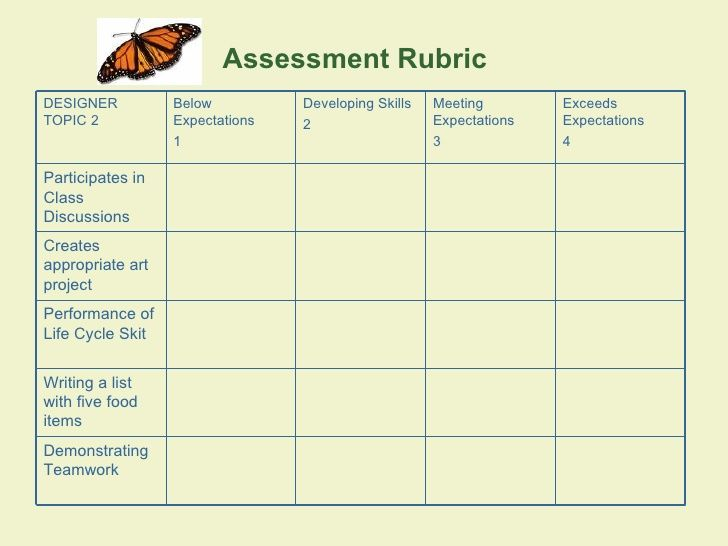 Rubrics For Kindergarten Projects  Google Search  Education