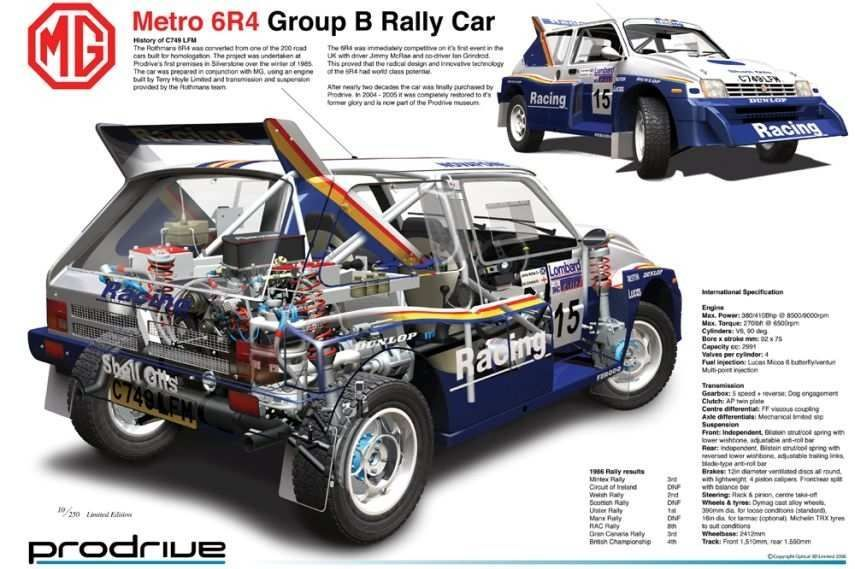 MG Metro 6R4 - the unique Group B monster | Car drawings, Rally ...