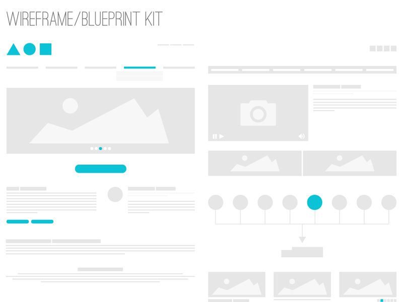 Wireframe blueprint kit wireframe and ui kit ui kit malvernweather Images