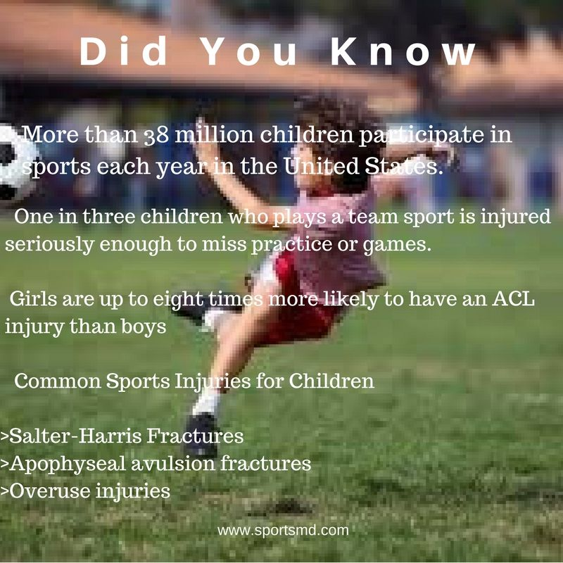 Most Common Sports Injuries for Children (With images