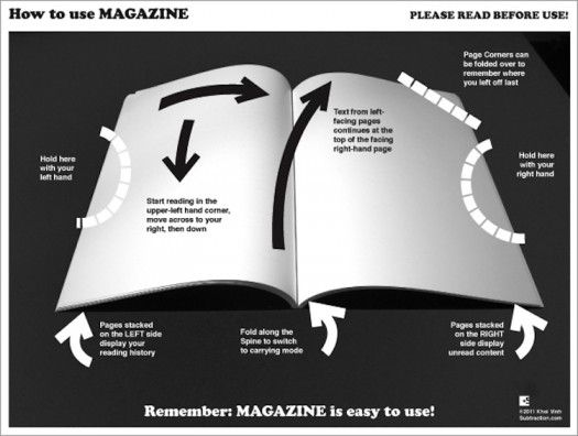 How To Use A Magazine [Infographic]
