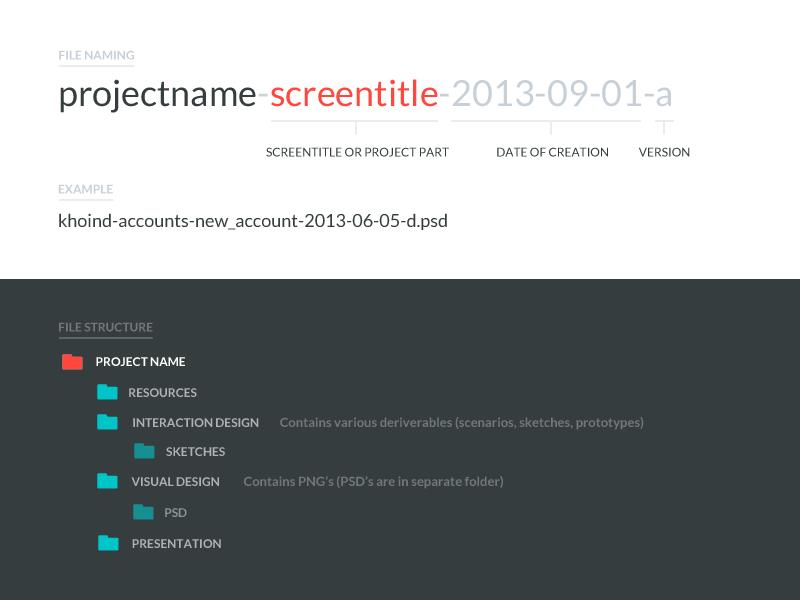 Naming Convention Web App Design App Design Inspiration Folder Design