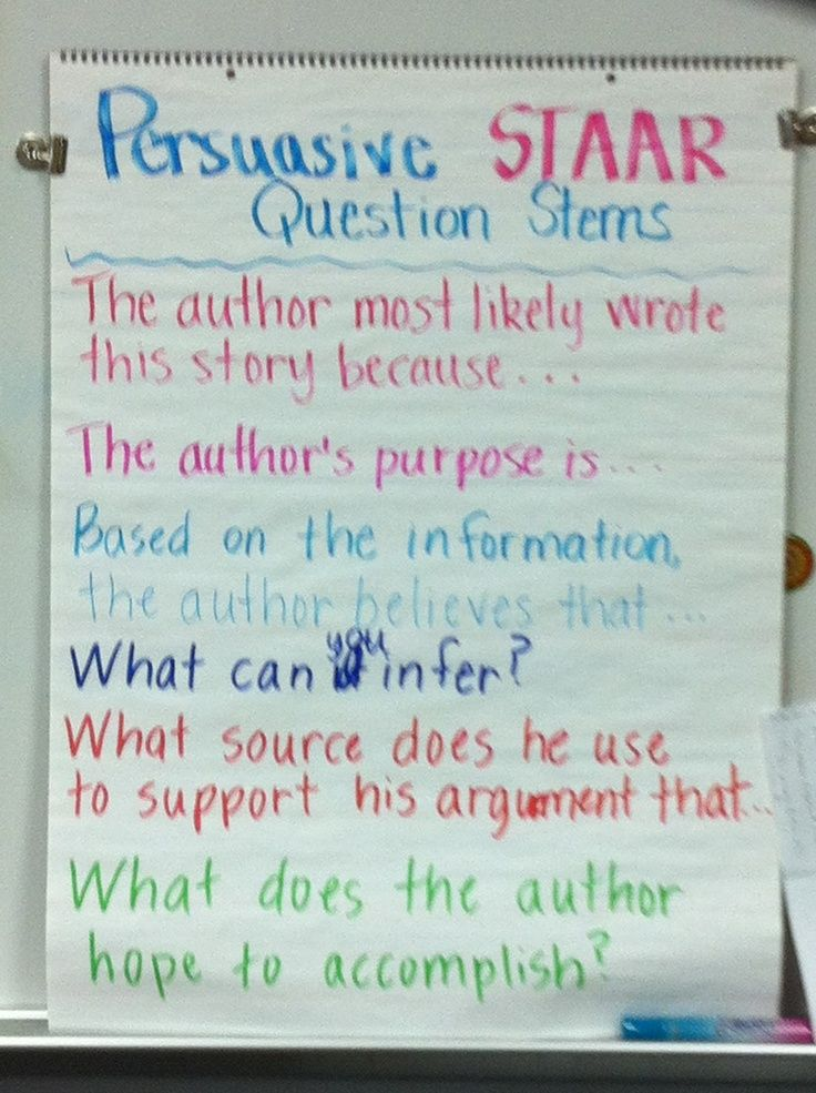 My Anchor Charts! Persuasive text, Authors purpose