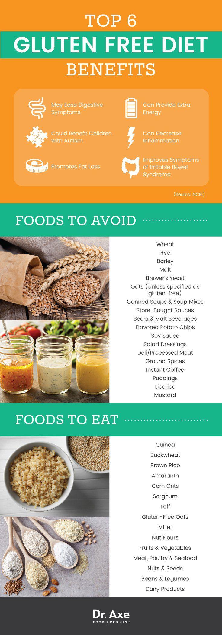 benefits of gluten free diets