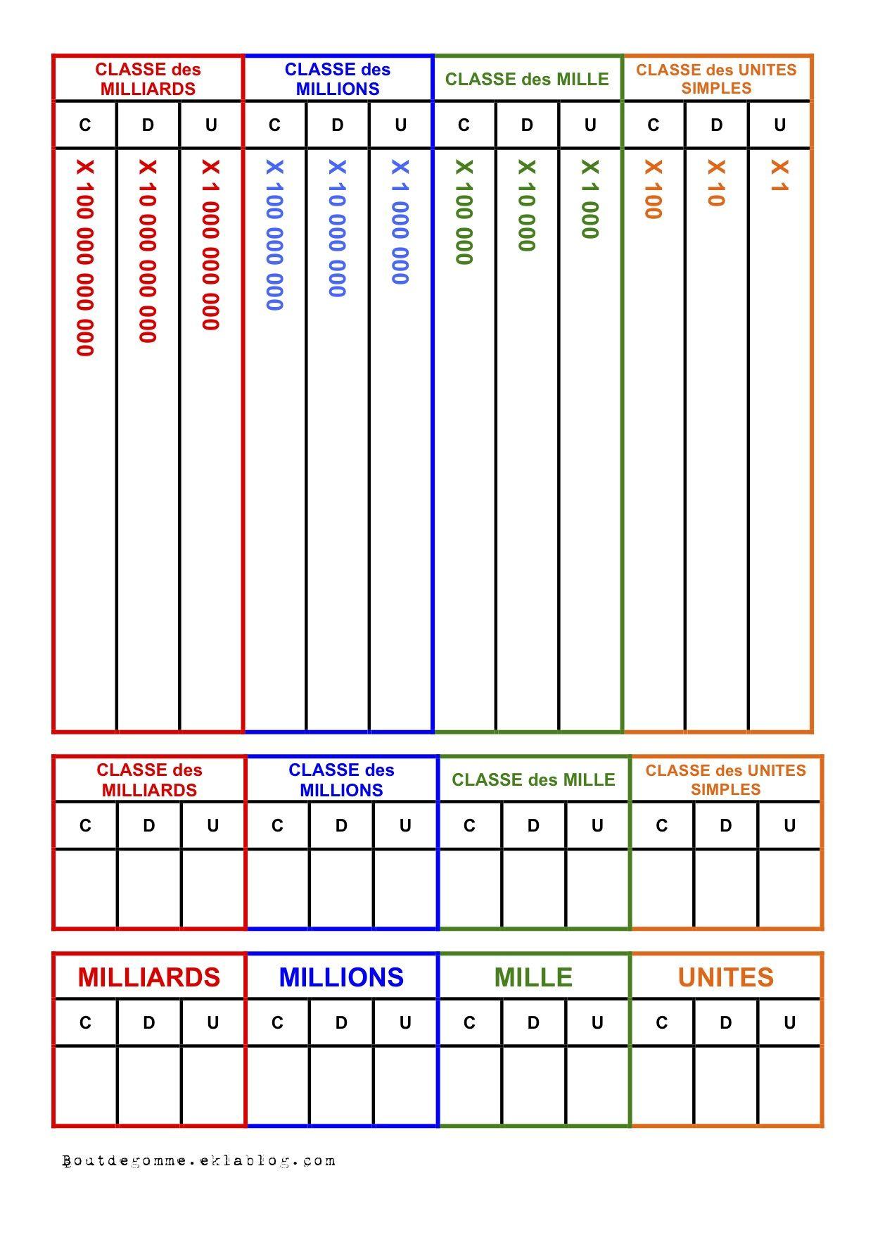 300 Idees De Mesures Grandeurs Masses En 2021 Mathematiques Mesure De Longueur Activites De Mesure