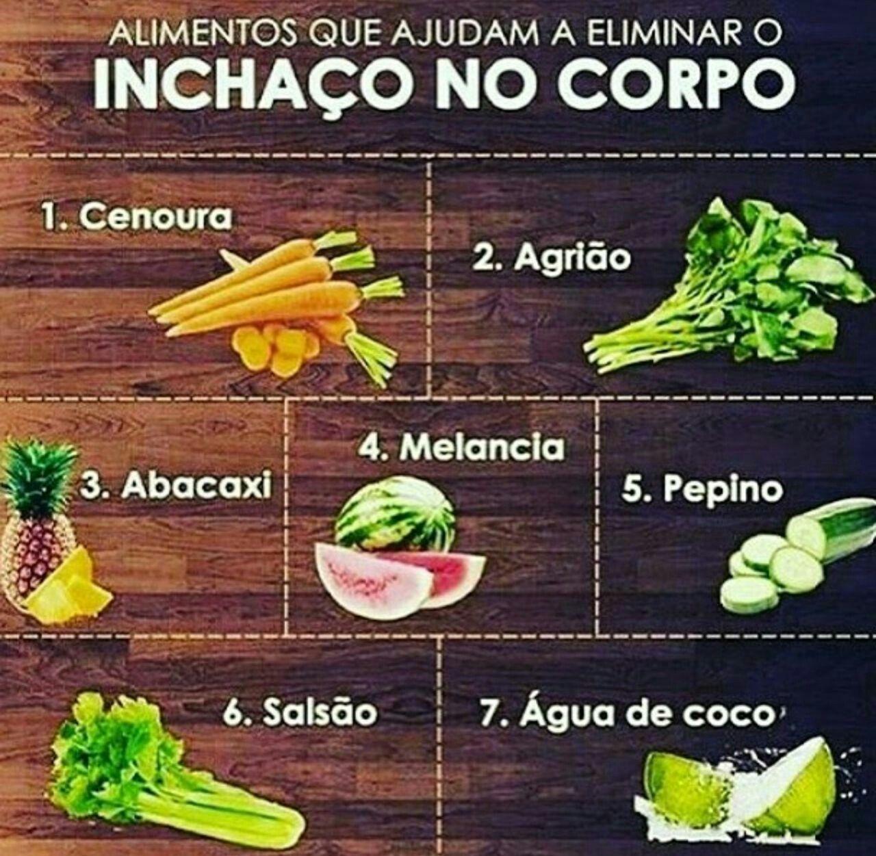 Pin De Mari Pav Em Saude Alimentos Alimentacao Dicas De Nutricao