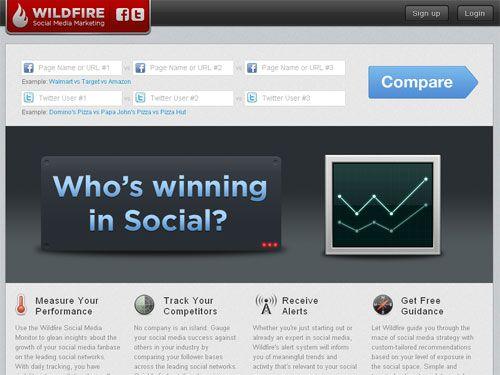 Herramientas de monitorización: Wildfire Social Media Monitor
