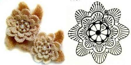 Mais flores de crochê. | por soniapatch