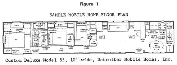 d25f9e13feab76fcc842928d78207442 single wide mobile home interior design google search half a wiring diagram for double wide mobile home at eliteediting.co