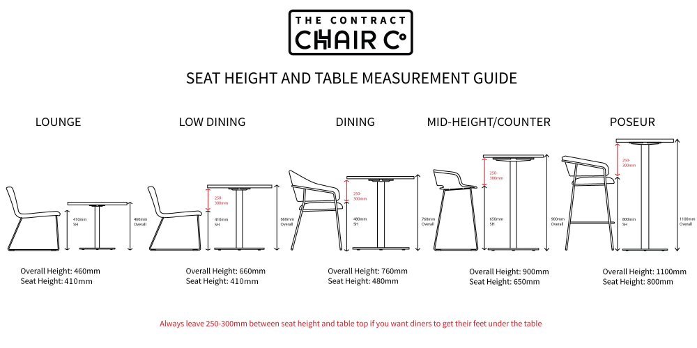 Seat Heights Table Heights Table Measurements Table Height Study Table Designs