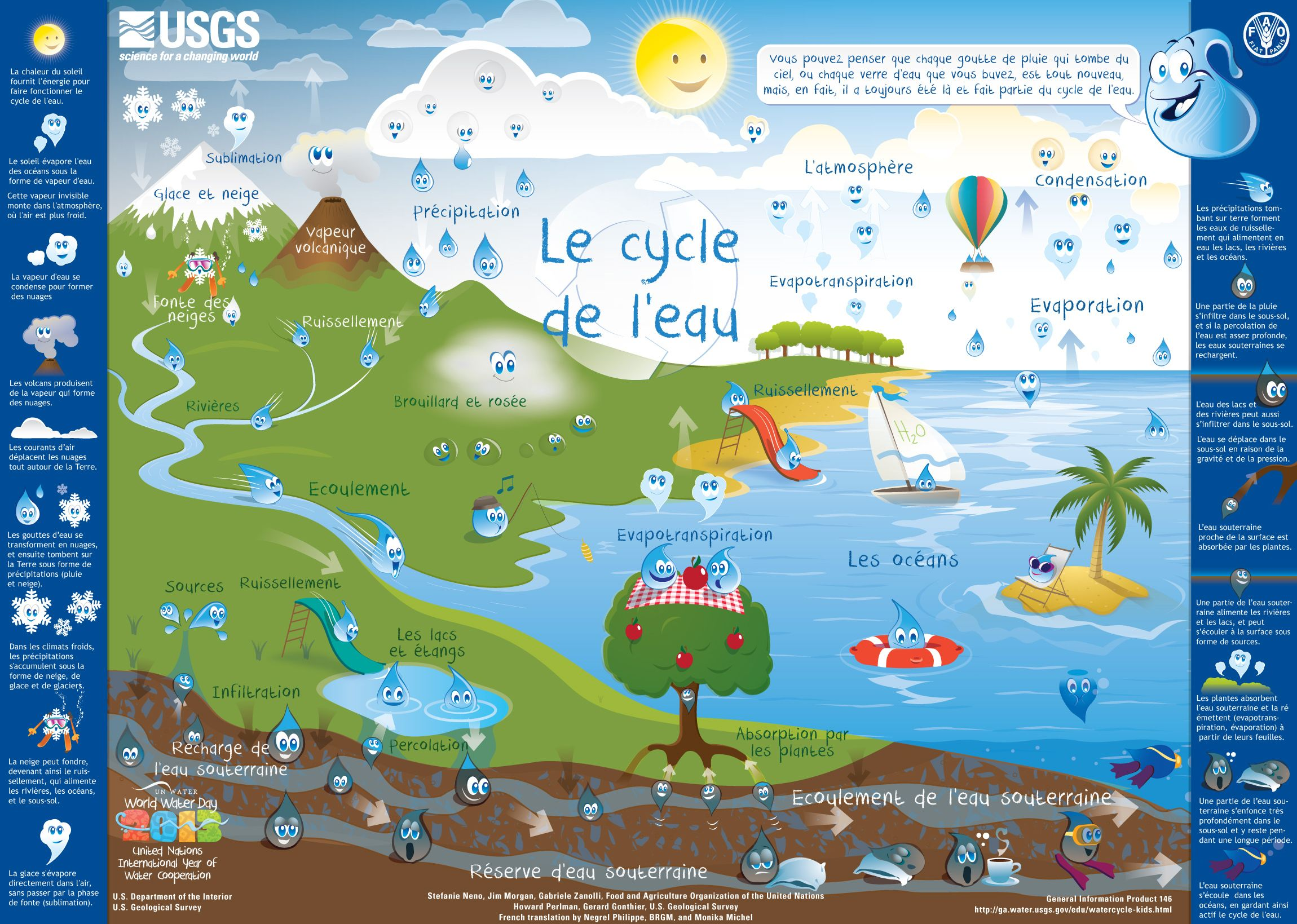 Le cycle de l'eau | Science | Pinterest | Earth science, School ...