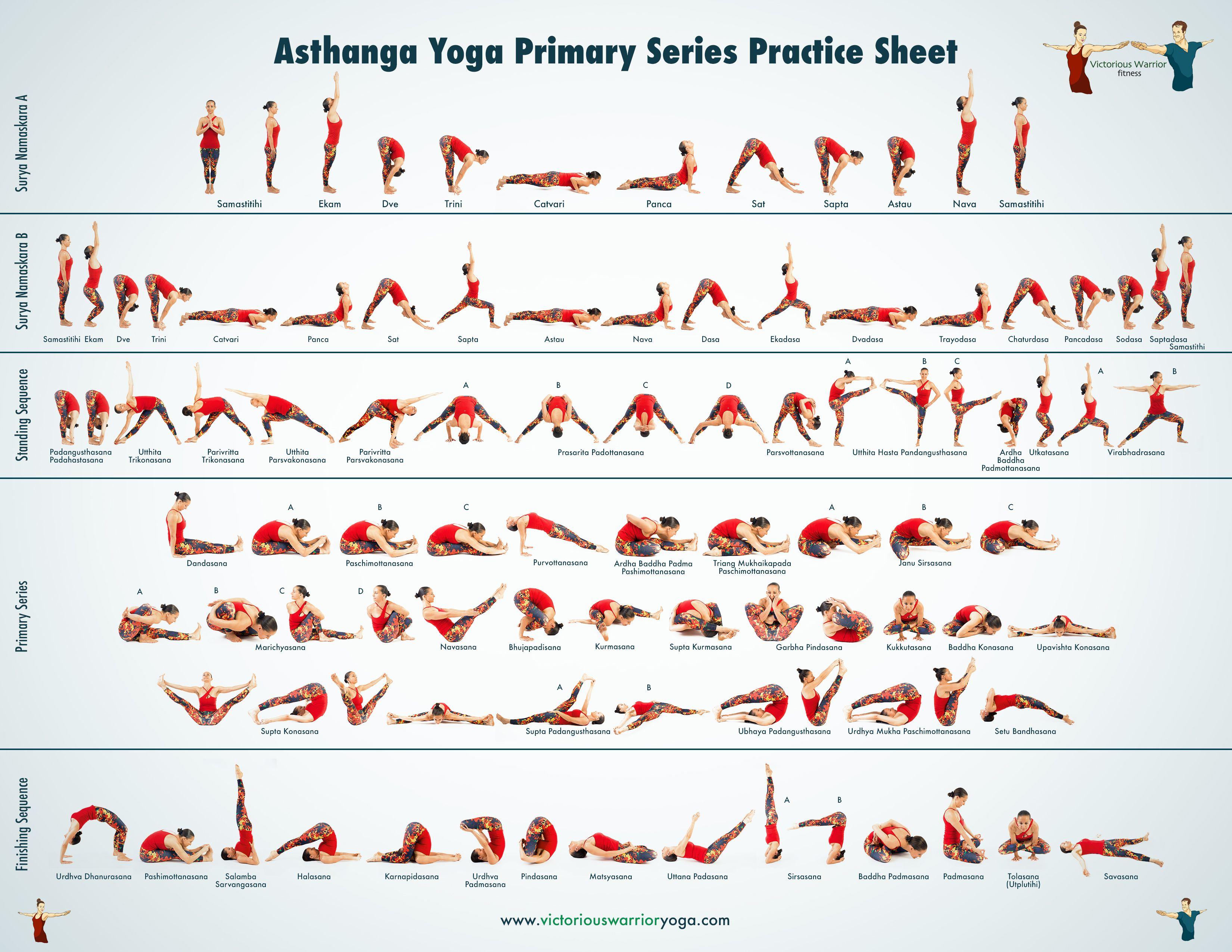 Resultado de imagem para ashtanga yoga primary series ...