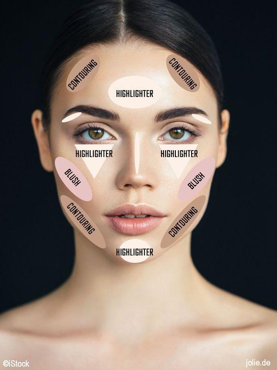 8 trucos de maquillaje para cara redonda