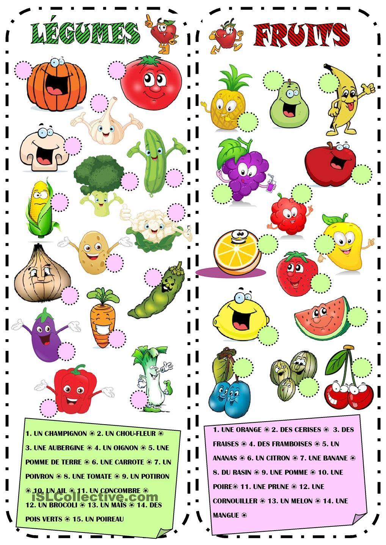 Owoce i warzywa - powtórka - ćwiczenie 2 - Francuski przy kawie