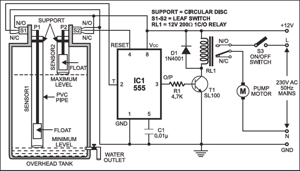Automatic Water-Level controller | Circuit diagram ...