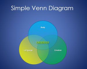 Simple Venn Diagram Powerpoint Template That You Can Download To
