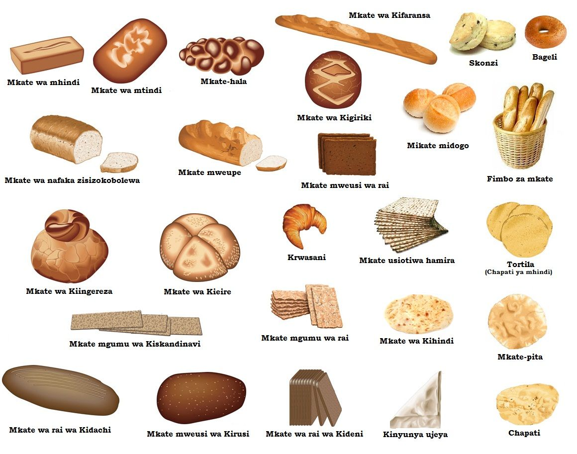 Type of Lists of Breads | Aina za mkate (Types of bread ...